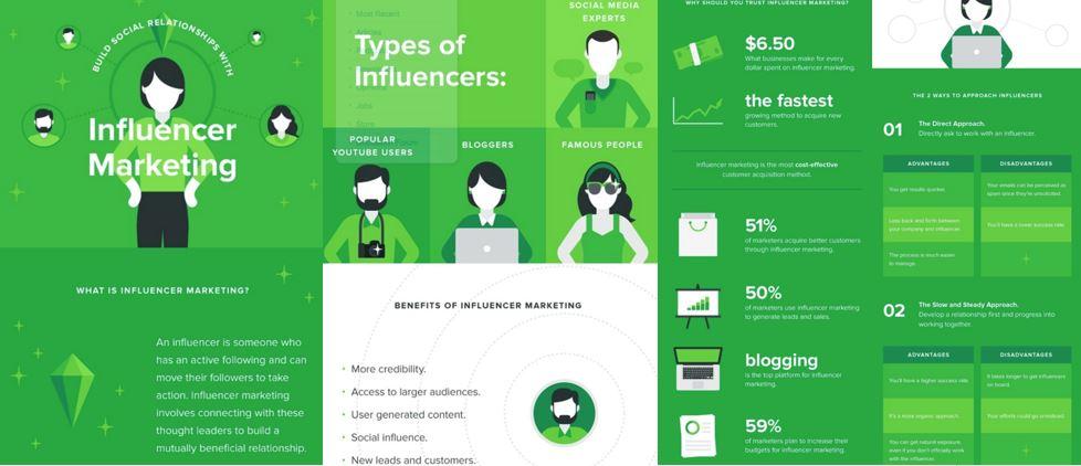 inbound-marketing-influencer-benefits